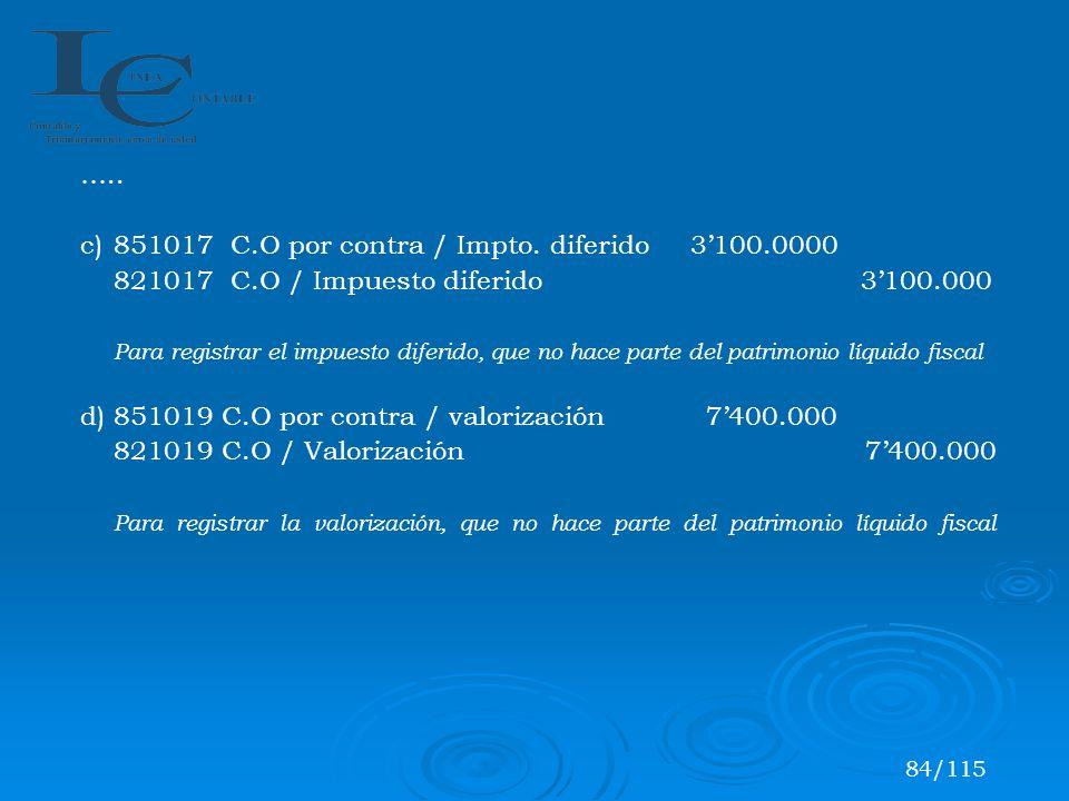 ….. c)851017 C.O por contra / Impto. diferido 3100.0000 821017 C.O / Impuesto diferido 3100.000 Para registrar el impuesto diferido, que no hace parte