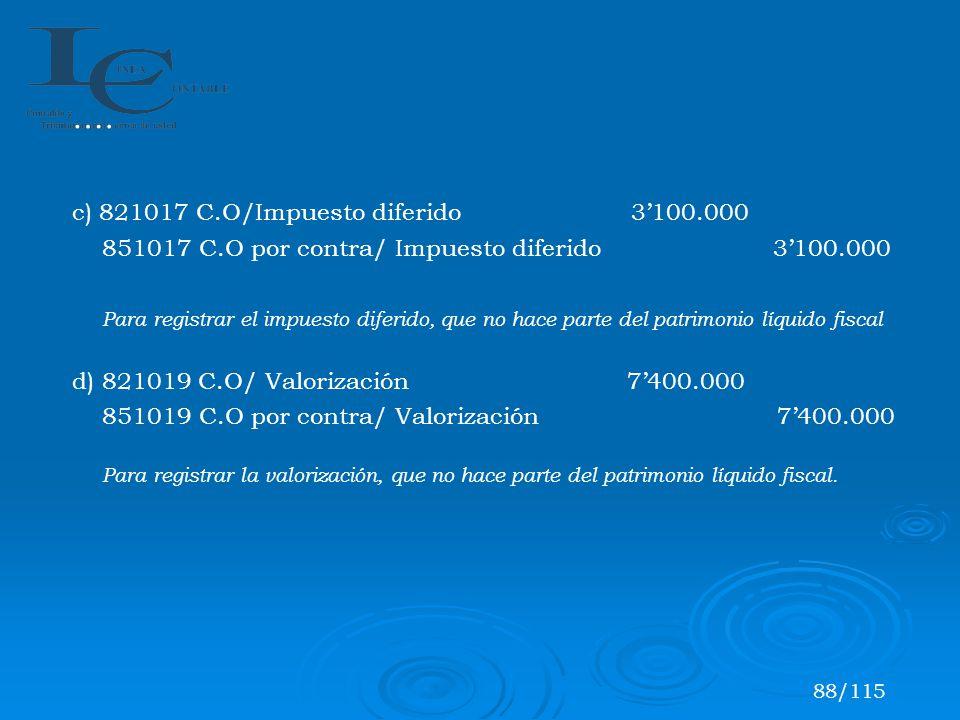 …. c) 821017 C.O/Impuesto diferido 3100.000 851017 C.O por contra/ Impuesto diferido 3100.000 Para registrar el impuesto diferido, que no hace parte d