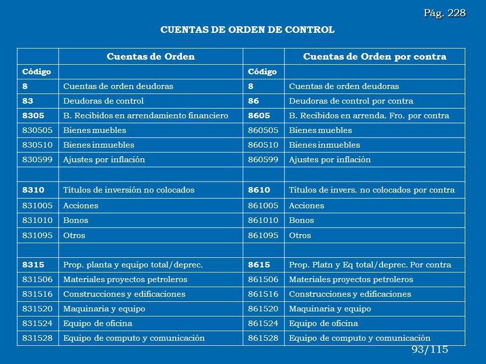 Cuentas de OrdenCuentas de Orden por contra Código 8 Cuentas de orden deudoras 8 83 Deudoras de control 86 Deudoras de control por contra 8305 B. Reci