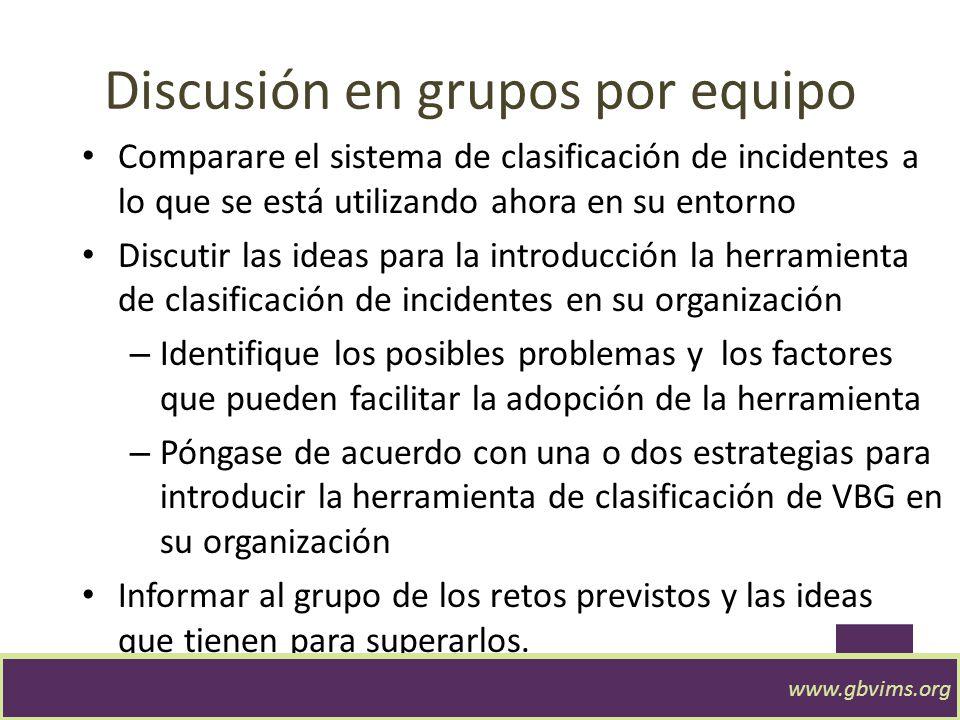 Practique la clasificación de un Incidente (15 Minutos) Instrucciones: Piense en un incidente de violencia de género que ha encontrado en su trabajo.