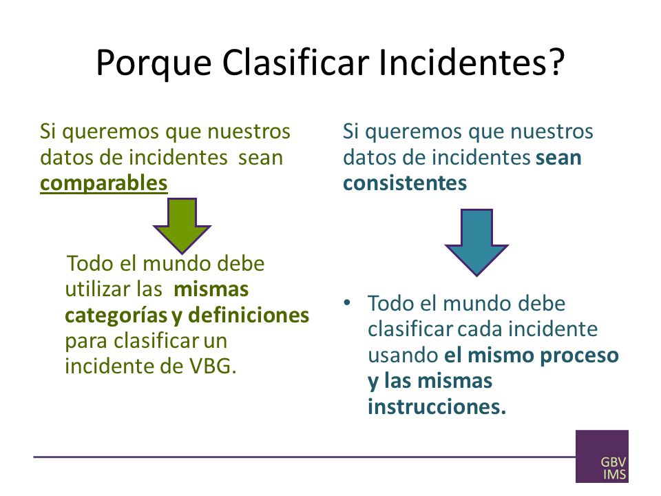 Actividad : Clasificando incidentes de VRG Vea la hoja de Actividad no.2 (15 Minutos) www.gbvims.org
