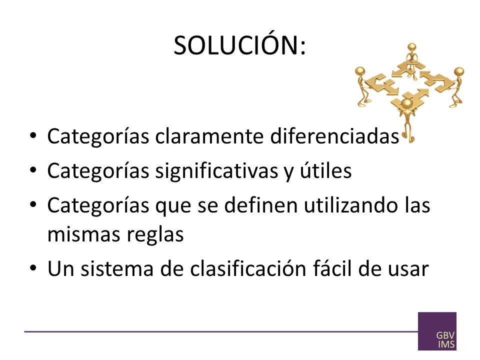 SOLUCIÓN: Categorías claramente diferenciadas Categorías significativas y útiles Categorías que se definen utilizando las mismas reglas Un sistema de clasificación fácil de usar