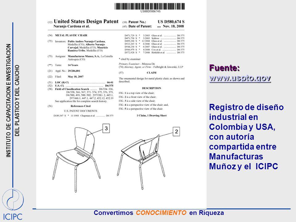 INSTITUTO DE CAPACITACION E INVESTIGACION DEL PLASTICO Y DEL CAUCHO Convertimos CONOCIMIENTO en Riqueza Fuente: www.uspto.gov www.uspto.gov Registro d