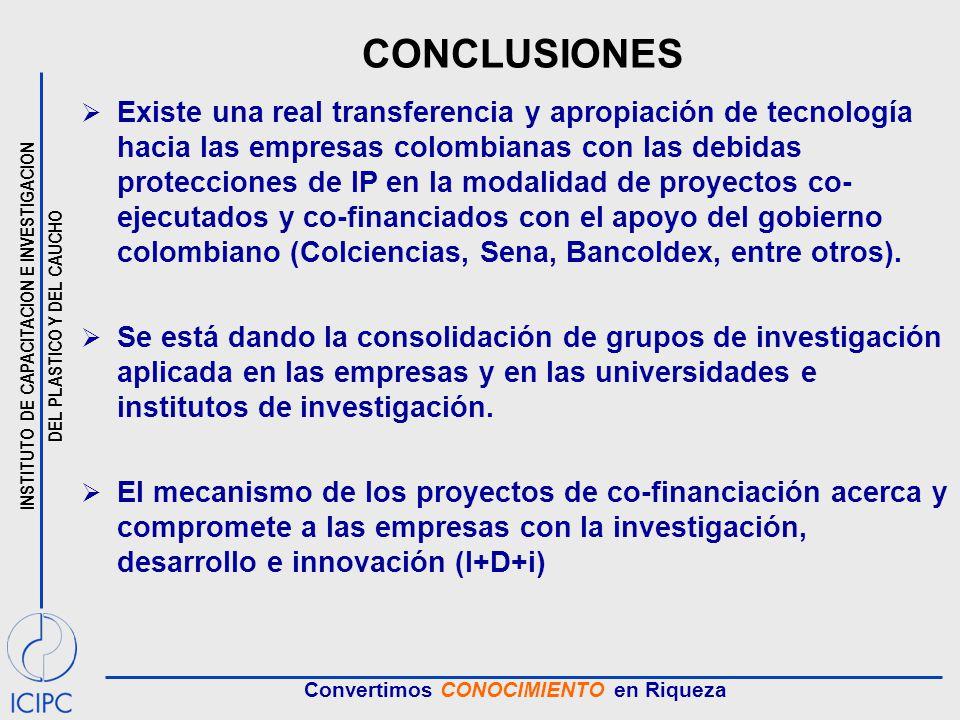 INSTITUTO DE CAPACITACION E INVESTIGACION DEL PLASTICO Y DEL CAUCHO Convertimos CONOCIMIENTO en Riqueza CONCLUSIONES Existe una real transferencia y apropiación de tecnología hacia las empresas colombianas con las debidas protecciones de IP en la modalidad de proyectos co- ejecutados y co-financiados con el apoyo del gobierno colombiano (Colciencias, Sena, Bancoldex, entre otros).