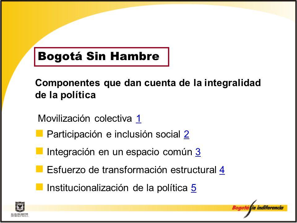 Bogotá Sin Hambre Componentes que dan cuenta de la integralidad de la política Movilización colectiva 11 Participación e inclusión social 22 Integración en un espacio común 33 Esfuerzo de transformación estructural 44 Institucionalización de la política 55