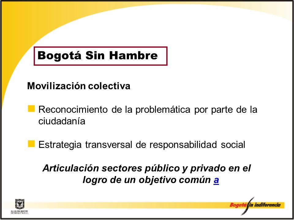 Bogotá Sin Hambre Movilización colectiva Reconocimiento de la problemática por parte de la ciudadanía Estrategia transversal de responsabilidad social Articulación sectores público y privado en el logro de un objetivo común aa
