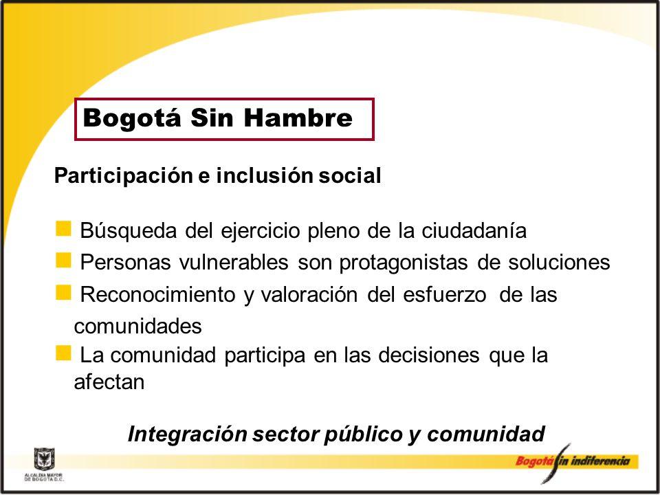 Bogotá Sin Hambre Participación e inclusión social Búsqueda del ejercicio pleno de la ciudadanía Personas vulnerables son protagonistas de soluciones Reconocimiento y valoración del esfuerzo de las comunidades La comunidad participa en las decisiones que la afectan Integración sector público y comunidad