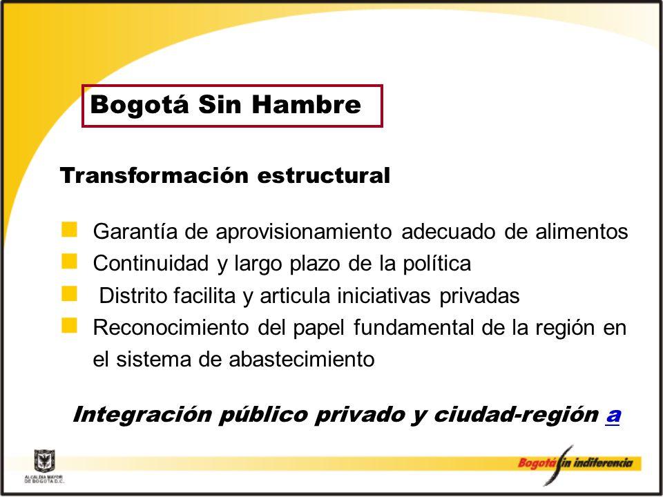 Bogotá Sin Hambre Transformación estructural Garantía de aprovisionamiento adecuado de alimentos Continuidad y largo plazo de la política Distrito facilita y articula iniciativas privadas Reconocimiento del papel fundamental de la región en el sistema de abastecimiento Integración público privado y ciudad-región aa
