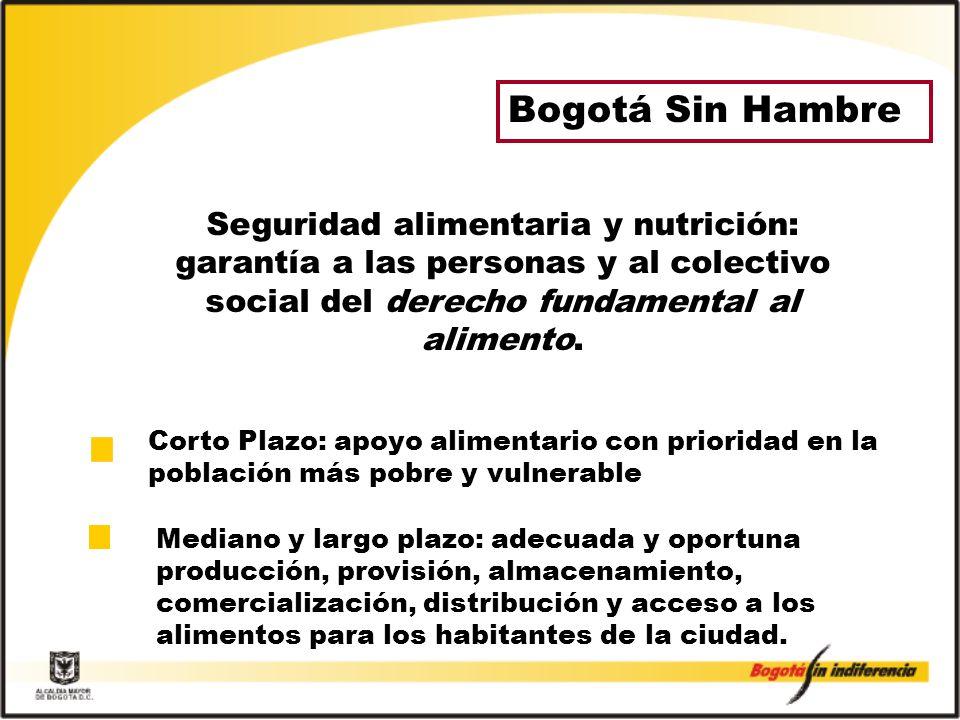 Corto Plazo: apoyo alimentario con prioridad en la población más pobre y vulnerable Mediano y largo plazo: adecuada y oportuna producción, provisión, almacenamiento, comercialización, distribución y acceso a los alimentos para los habitantes de la ciudad.