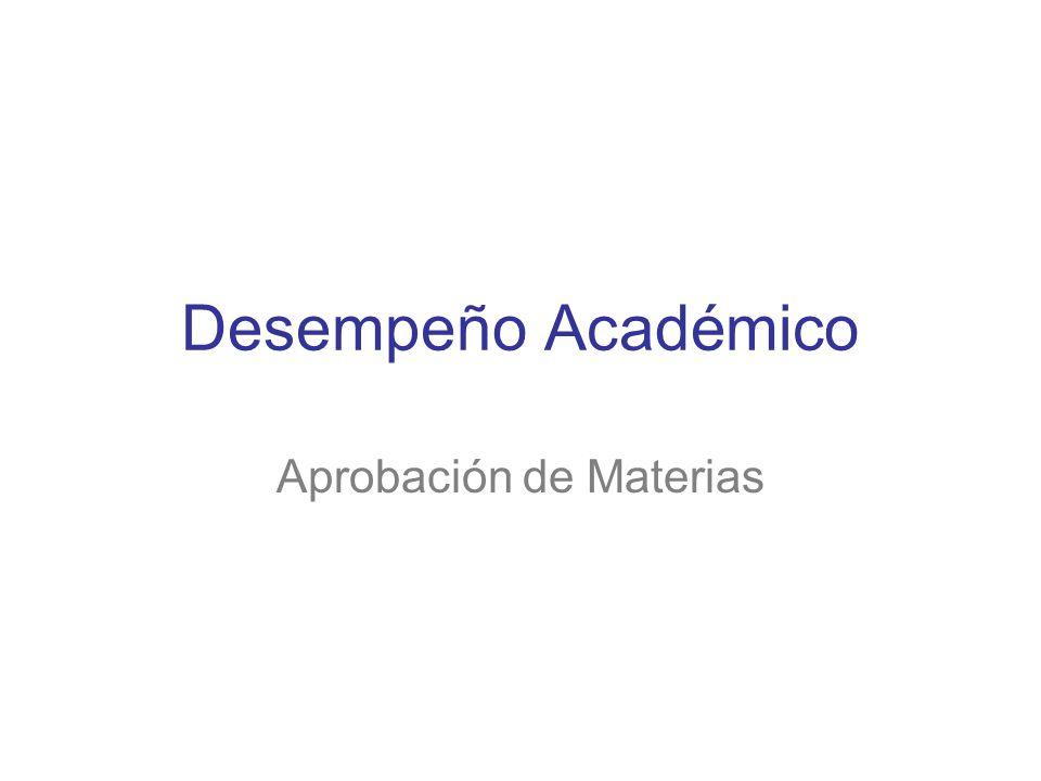 Desempeño Académico Aprobación de Materias