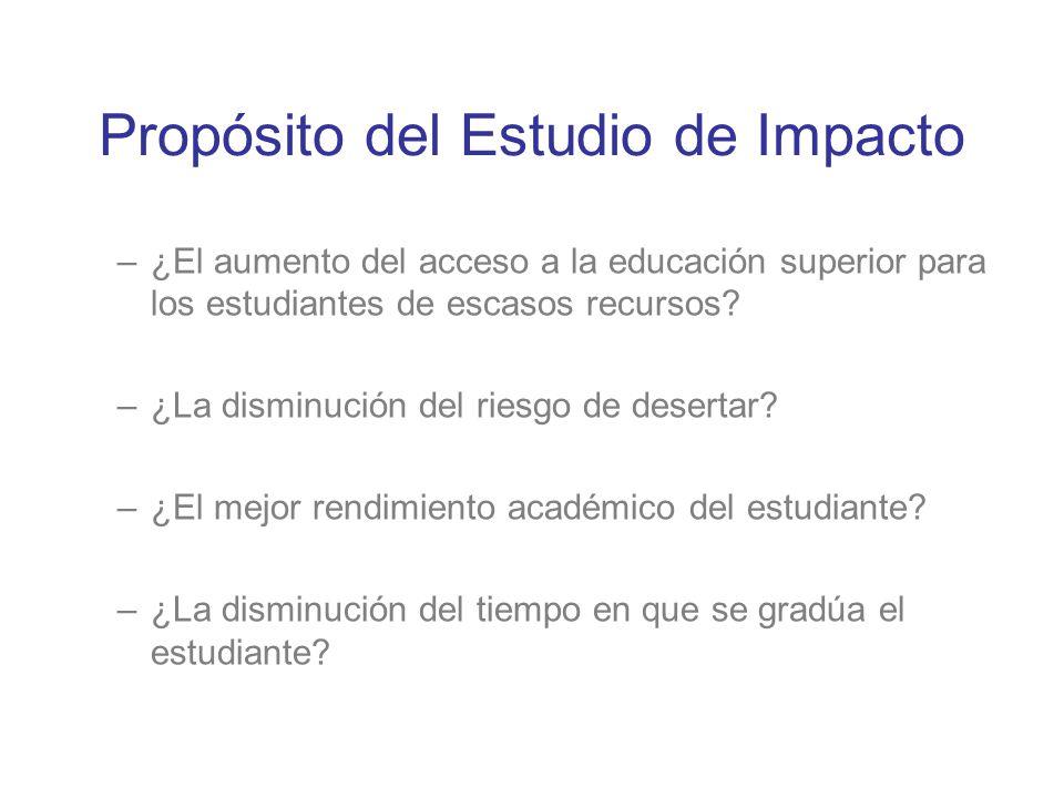 Propósito del Estudio de Impacto –¿El aumento del acceso a la educación superior para los estudiantes de escasos recursos? –¿La disminución del riesgo