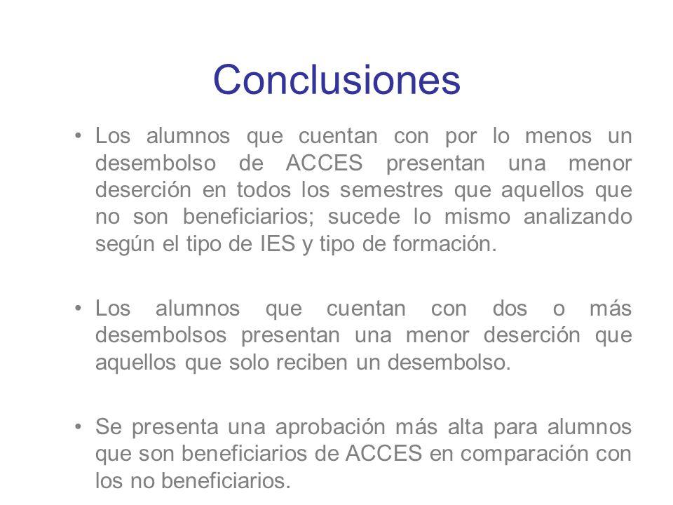 Conclusiones Los alumnos que cuentan con por lo menos un desembolso de ACCES presentan una menor deserción en todos los semestres que aquellos que no