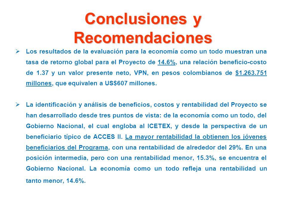 Conclusiones y Recomendaciones Los resultados de la evaluación para la economía como un todo muestran una tasa de retorno global para el Proyecto de 1