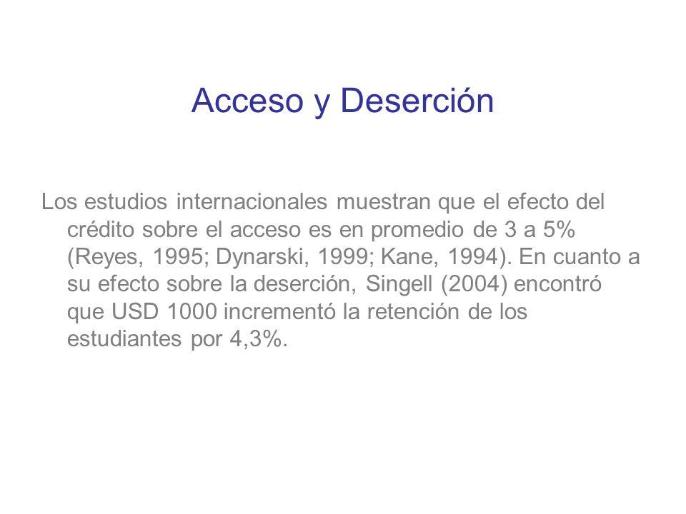 Acceso y Deserción Los estudios internacionales muestran que el efecto del crédito sobre el acceso es en promedio de 3 a 5% (Reyes, 1995; Dynarski, 19
