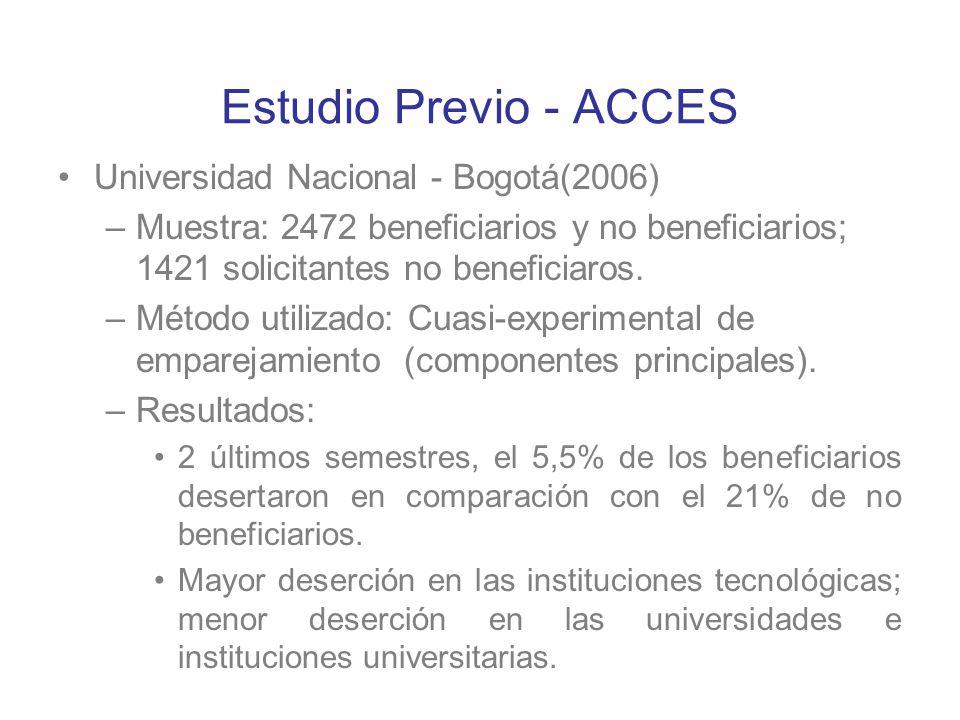 Estudio Previo - ACCES Universidad Nacional - Bogotá(2006) –Muestra: 2472 beneficiarios y no beneficiarios; 1421 solicitantes no beneficiaros. –Método