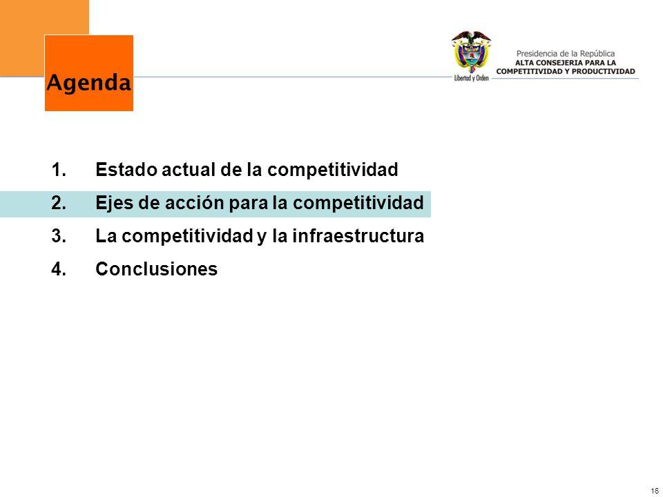 16 1.Estado actual de la competitividad 2.Ejes de acción para la competitividad 3.La competitividad y la infraestructura 4.Conclusiones Agenda
