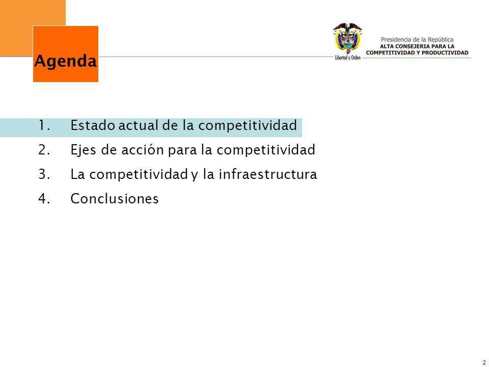 13 CAMBIO ABSOLUTO VARIABLES PUESTO FEM 2007 - 2006 Fuente: Reporte Global de Competitividad 2007 LOS MEJORES AVANCES SEGÚN EL FEM - 2007