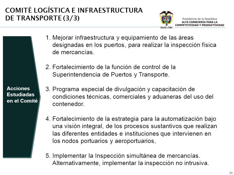 24 1.Mejorar infraestructura y equipamiento de las áreas designadas en los puertos, para realizar la inspección física de mercancías. 2.Fortalecimient