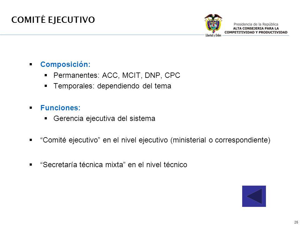 25 Composición: Permanentes: ACC, MCIT, DNP, CPC Temporales: dependiendo del tema Funciones: Gerencia ejecutiva del sistema Comité ejecutivo en el niv