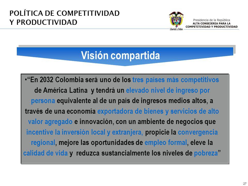 27 Visión compartida En 2032 Colombia será uno de los tres países más competitivos de América Latina y tendrá un elevado nivel de ingreso por persona