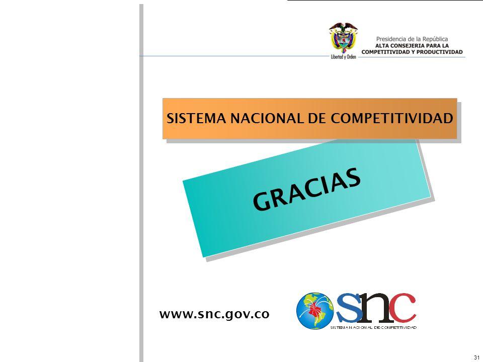 31 GRACIAS SISTEMA NACIONAL DE COMPETITIVIDAD www.snc.gov.co