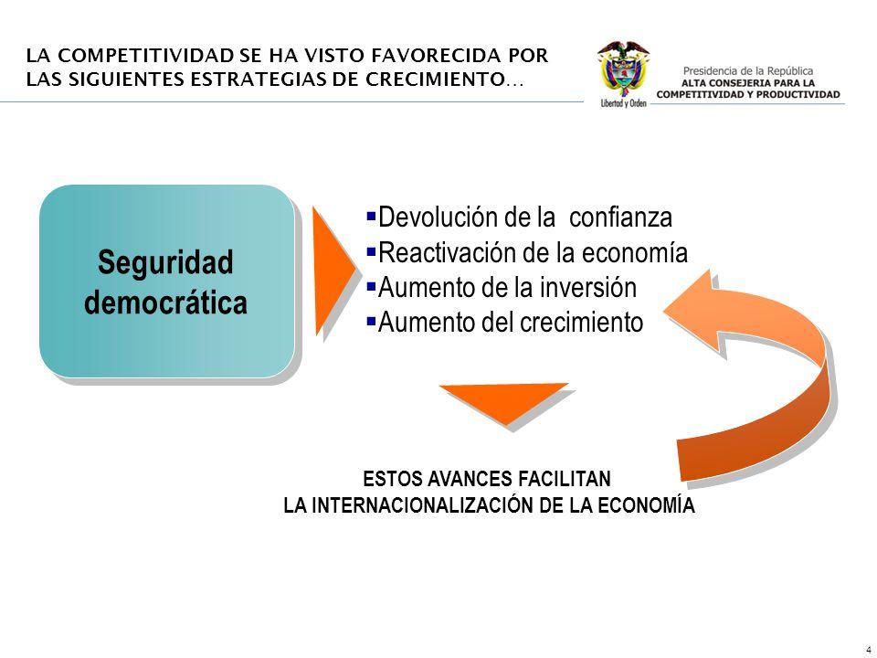 4 Seguridad democrática Devolución de la confianza Reactivación de la economía Aumento de la inversión Aumento del crecimiento ESTOS AVANCES FACILITAN