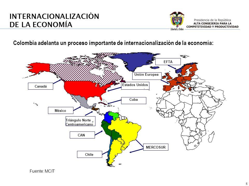 5 INTERNACIONALIZACIÓN DE LA ECONOMÍA Colombia adelanta un proceso importante de internacionalización de la economía: México CAN Chile MERCOSUR Triáng