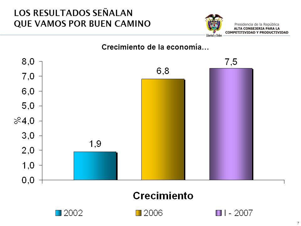 8 Inversión % del PIB LOS RESULTADOS SEÑALAN QUE VAMOS POR BUEN CAMINO Fuente: Ministerio de Hacienda