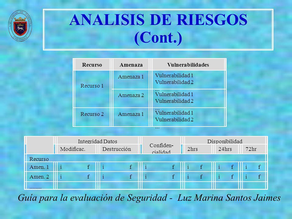 ANALISIS DE RIESGOS (Cont.) Guía para la evaluación de Seguridad - Luz Marina Santos Jaimes RecursoAmenazaVulnerabilidades Recurso 1 Amenaza 1 Vulnera