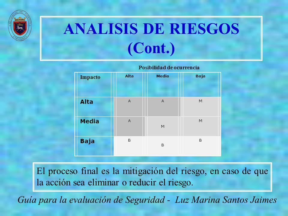 ANALISIS DE RIESGOS (Cont.) Guía para la evaluación de Seguridad - Luz Marina Santos Jaimes Posibilidad de ocurrencia Impacto AltaMediaBaja Alta AAM M