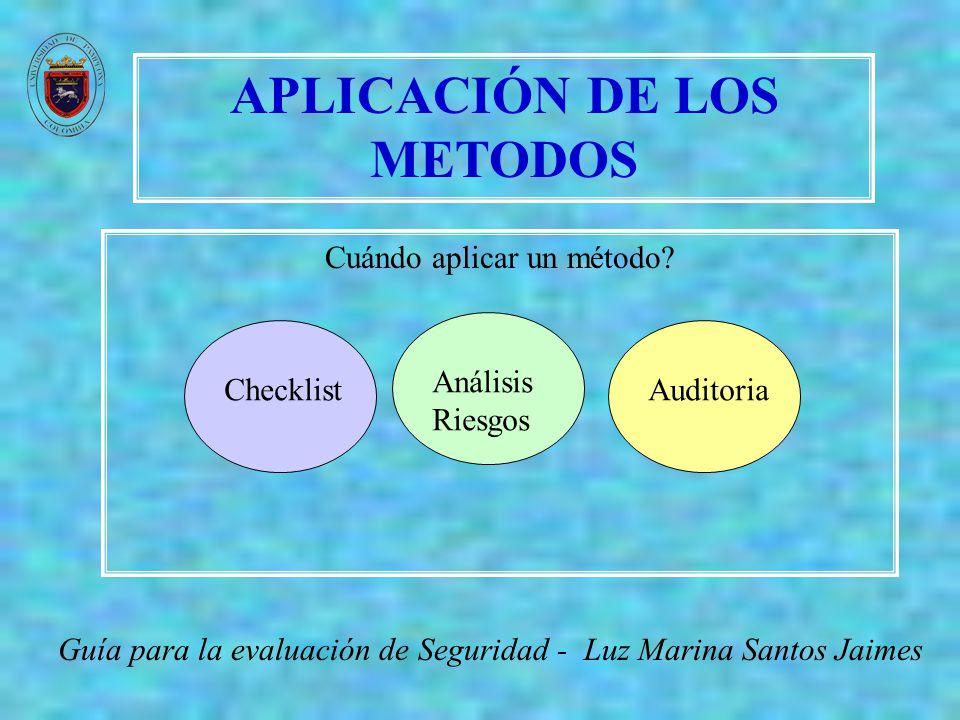 PROS/CONTRAS Guía para la evaluación de Seguridad - Luz Marina Santos Jaimes Cultura del riesgo Expresa en mejores términos las pérdidas al ocurrir un evento desfavorable.