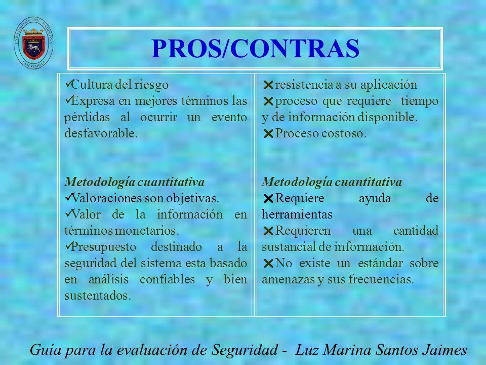 PROS/CONTRAS Guía para la evaluación de Seguridad - Luz Marina Santos Jaimes Metodología cualitativa No es necesario contar con datos estadísticos Checklist Existen en forma abundante y libre.