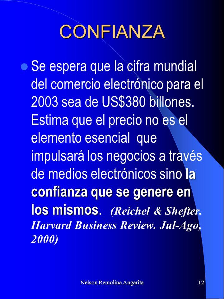 Nelson Remolina Angarita12 CONFIANZA la confianza que se genere en los mismos Se espera que la cifra mundial del comercio electrónico para el 2003 sea