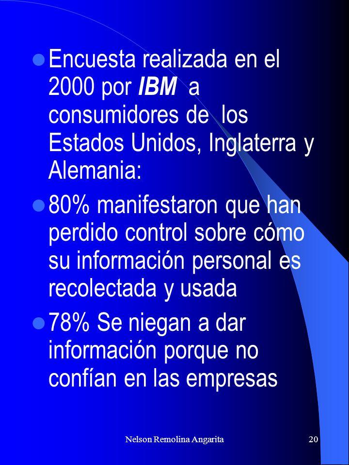 Nelson Remolina Angarita20 Encuesta realizada en el 2000 por IBM a consumidores de los Estados Unidos, Inglaterra y Alemania: 80% manifestaron que han