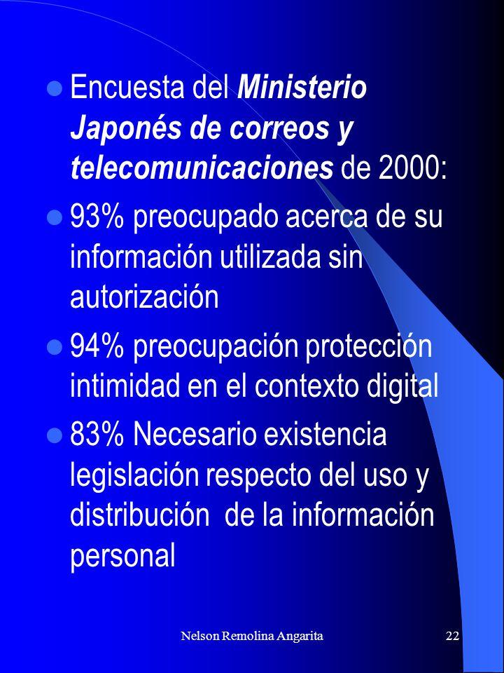 Nelson Remolina Angarita22 Encuesta del Ministerio Japonés de correos y telecomunicaciones de 2000: 93% preocupado acerca de su información utilizada