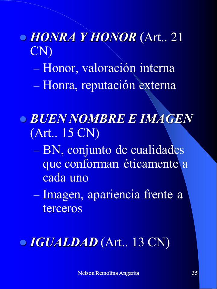Nelson Remolina Angarita35 HONRA Y HONOR HONRA Y HONOR (Art.. 21 CN) – Honor, valoración interna – Honra, reputación externa BUEN NOMBRE E IMAGEN BUEN