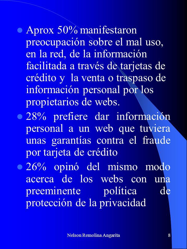 Nelson Remolina Angarita19 Empresas electrónicas dejaron de percibir aprox US$2.8 billones en el 2000 debido a la preocupación de los consumidores respecto de la protección de su derecho a la intimidad en el contexto digital 90% consumidores de los negocios electrónicos quiere controlar la forma como su información es usada después de recolectada.
