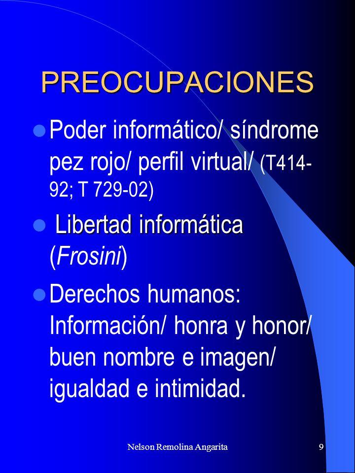 Nelson Remolina Angarita30 Comunicaciones 4 Las cartas y misivas son propiedad de la persona a quien se envían, pero no para el efecto de su publicación.