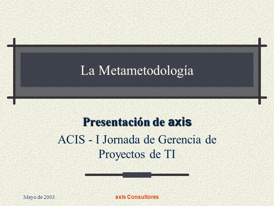 Mayo de 2003 axis Consultores La Metametodología Presentación de axis ACIS - I Jornada de Gerencia de Proyectos de TI
