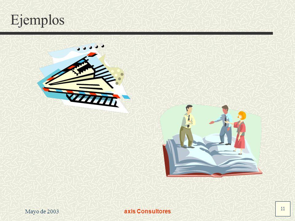 11 Mayo de 2003axis Consultores Ejemplos