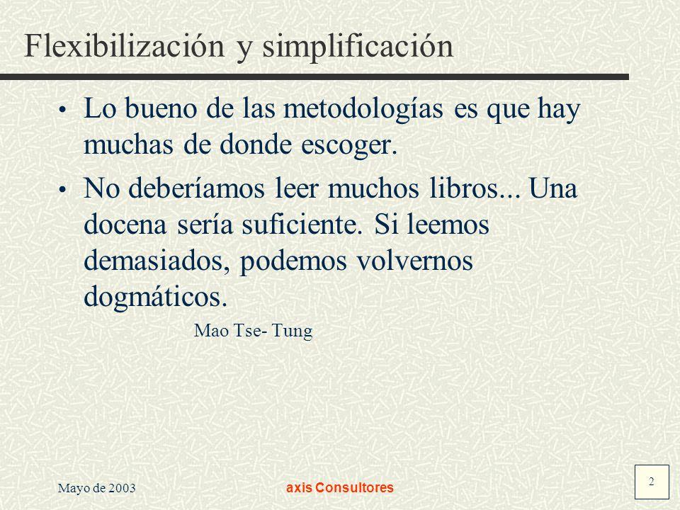 2 Mayo de 2003axis Consultores Flexibilización y simplificación Lo bueno de las metodologías es que hay muchas de donde escoger.