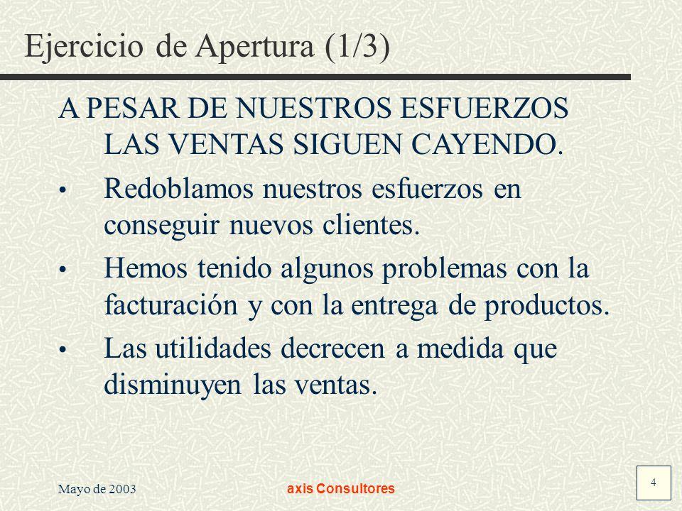 4 Mayo de 2003axis Consultores Ejercicio de Apertura (1/3) A PESAR DE NUESTROS ESFUERZOS LAS VENTAS SIGUEN CAYENDO.