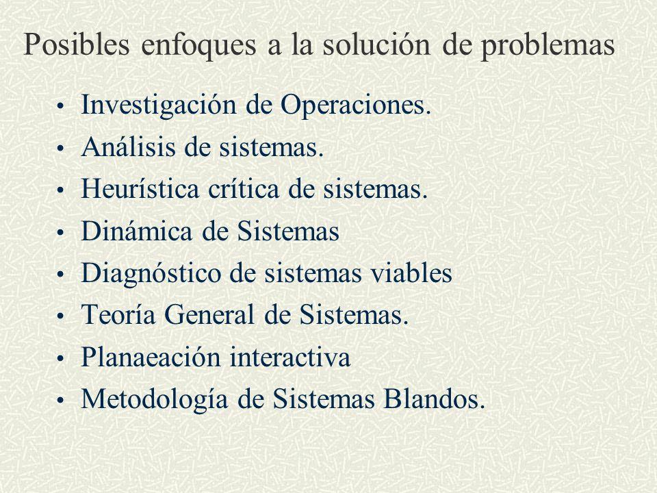 Posibles enfoques a la solución de problemas Investigación de Operaciones. Análisis de sistemas. Heurística crítica de sistemas. Dinámica de Sistemas