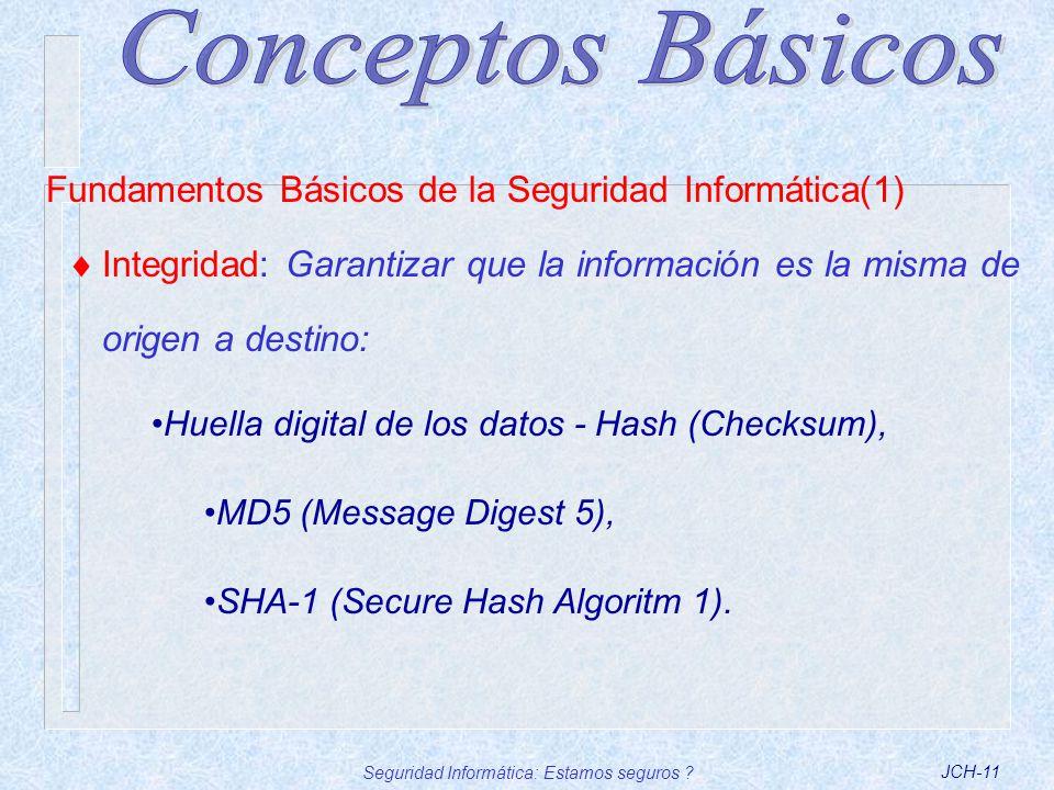 Seguridad Informática: Estamos seguros ?JCH-11 Fundamentos Básicos de la Seguridad Informática(1) Integridad: Garantizar que la información es la mism