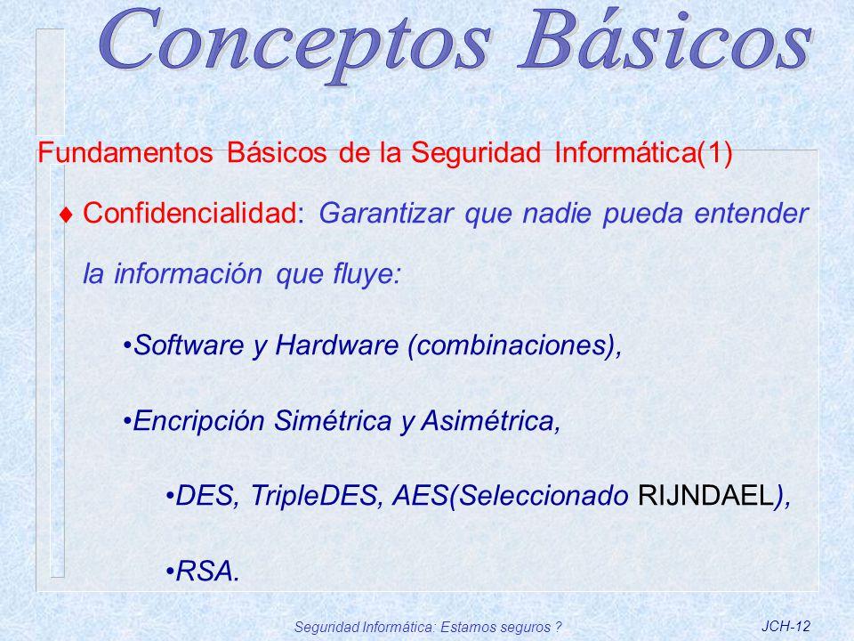 Seguridad Informática: Estamos seguros ?JCH-12 Fundamentos Básicos de la Seguridad Informática(1) Confidencialidad: Garantizar que nadie pueda entende