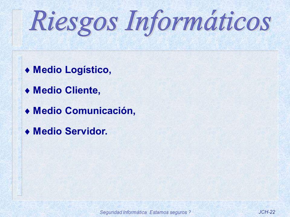 Seguridad Informática: Estamos seguros ?JCH-22 Medio Logístico, Medio Cliente, Medio Comunicación, Medio Servidor.
