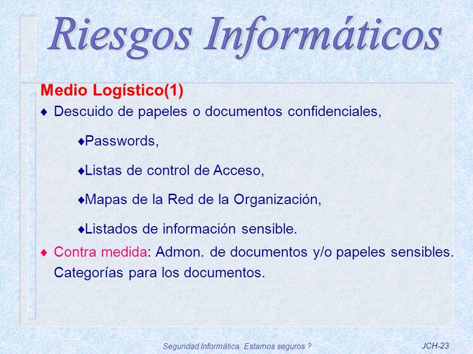 Seguridad Informática: Estamos seguros ?JCH-23 Descuido de papeles o documentos confidenciales, Passwords, Listas de control de Acceso, Mapas de la Re