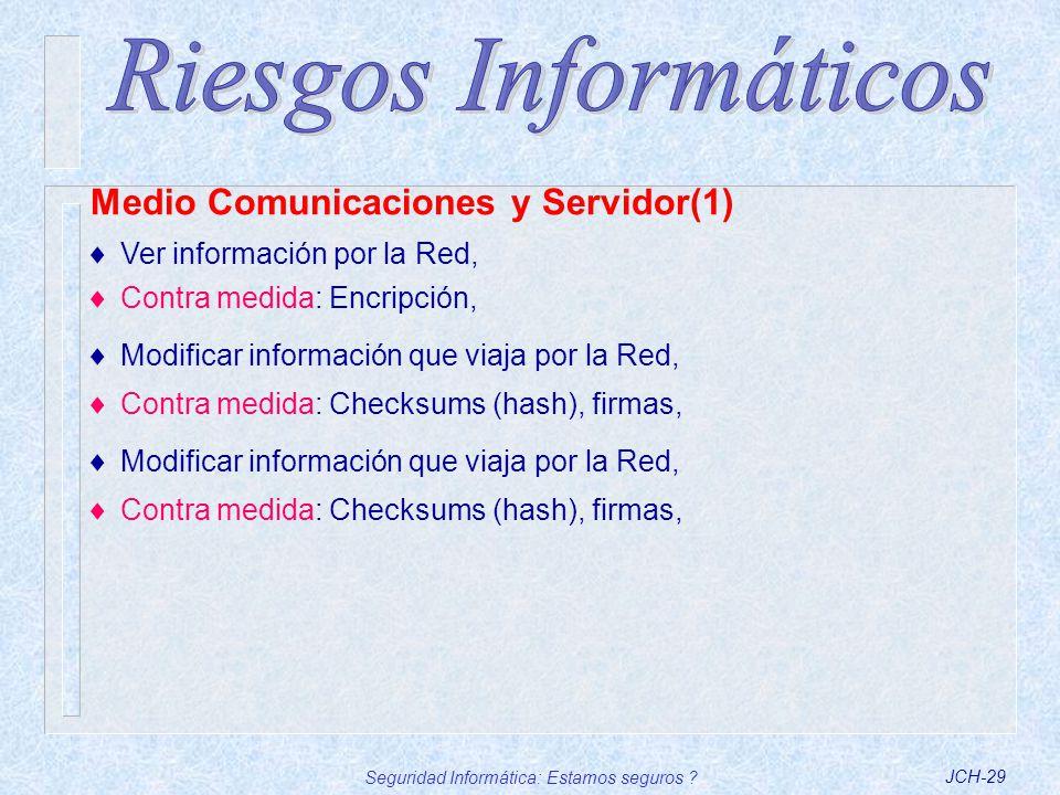 Seguridad Informática: Estamos seguros ?JCH-29 Ver información por la Red, Contra medida: Encripción, Modificar información que viaja por la Red, Cont