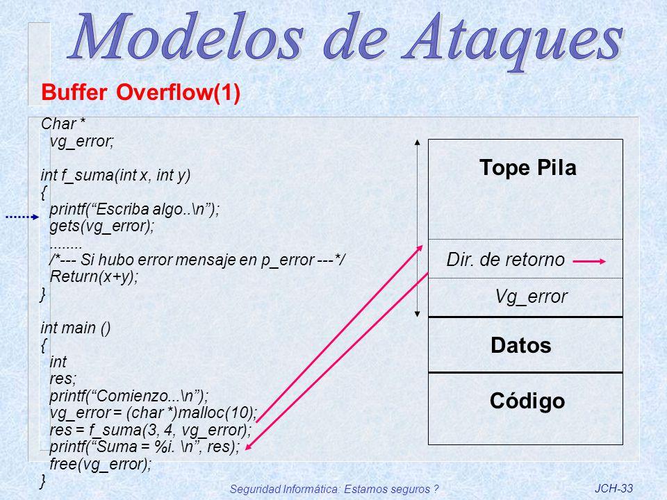 Seguridad Informática: Estamos seguros ?JCH-33 Char * vg_error; int f_suma(int x, int y) { printf(Escriba algo..\n); gets(vg_error);........ /*--- Si
