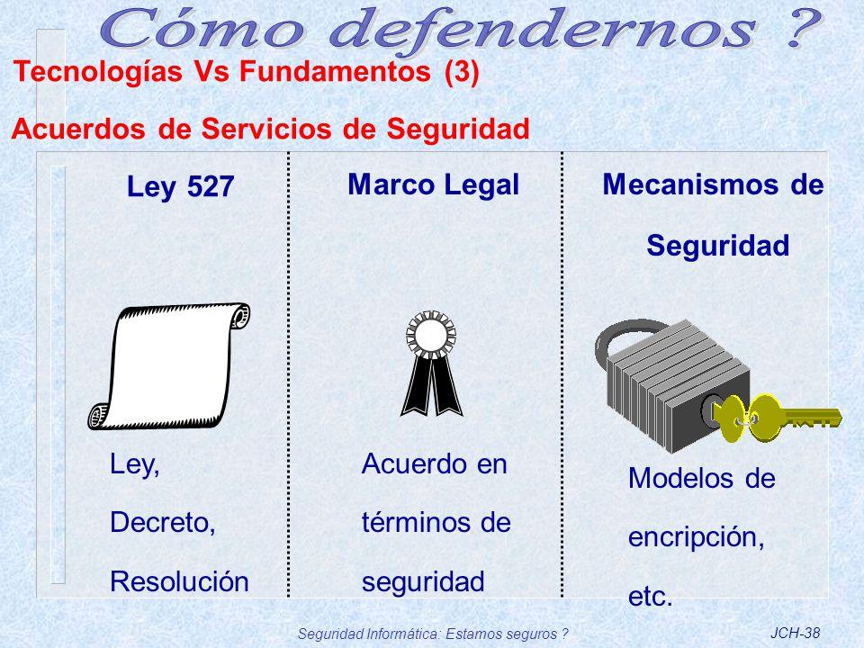 Seguridad Informática: Estamos seguros ?JCH-38 Tecnologías Vs Fundamentos (3) Acuerdos de Servicios de Seguridad Marco LegalMecanismos de Seguridad Le